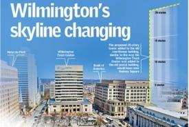 Wilmington's skyline changing